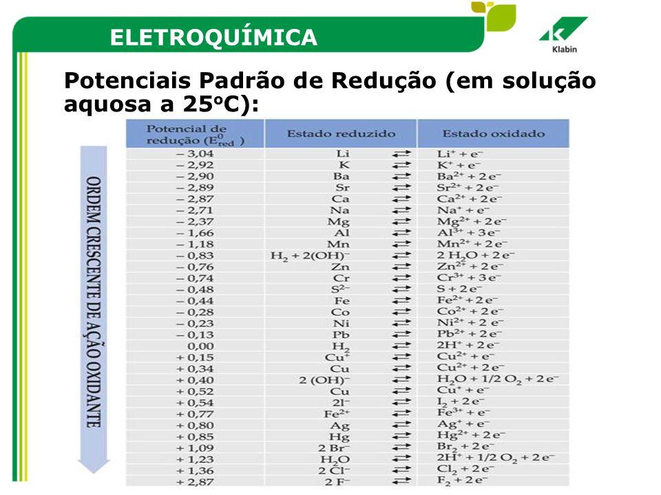 Potenciais Padrão de Redução (em solução aquosa a 25oC):