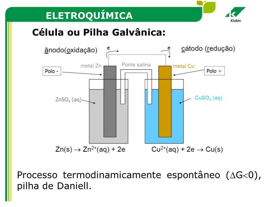 Célula ou Pilha Galvânica: