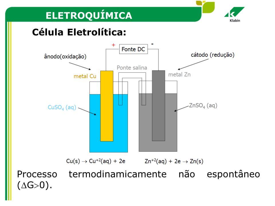 Processo termodinamicamente não espontâneo (G0).