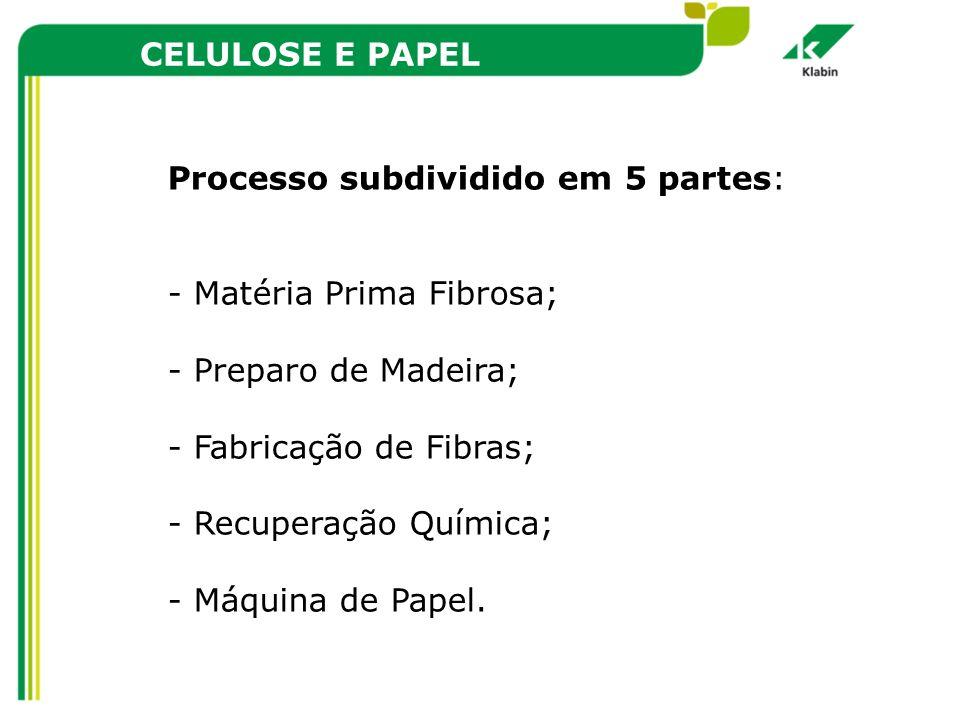 Processo subdividido em 5 partes: