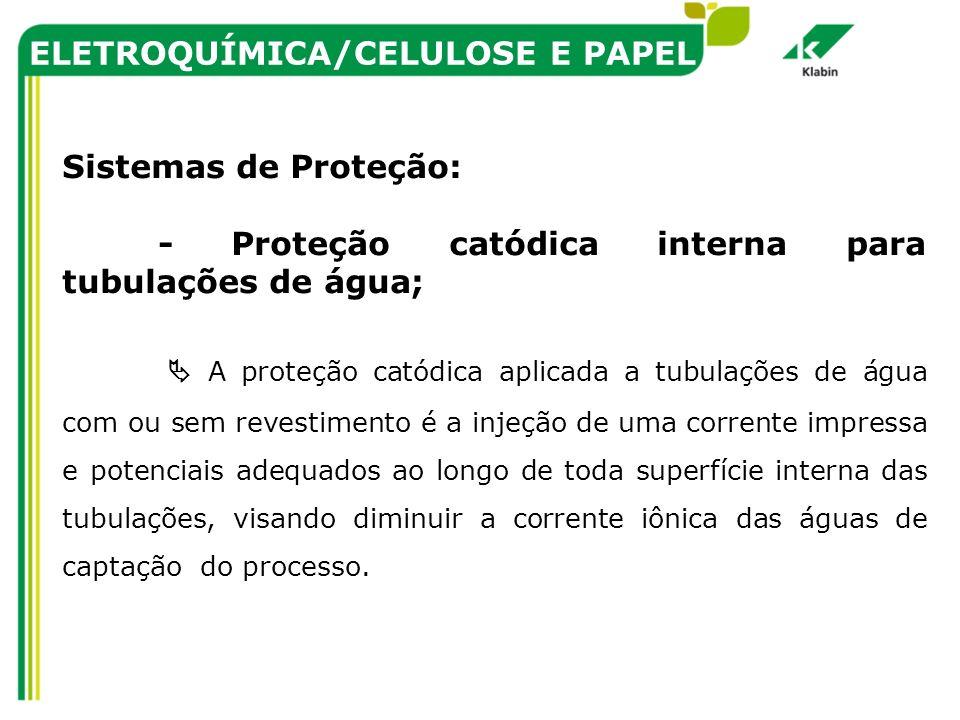 ELETROQUÍMICA/CELULOSE E PAPEL