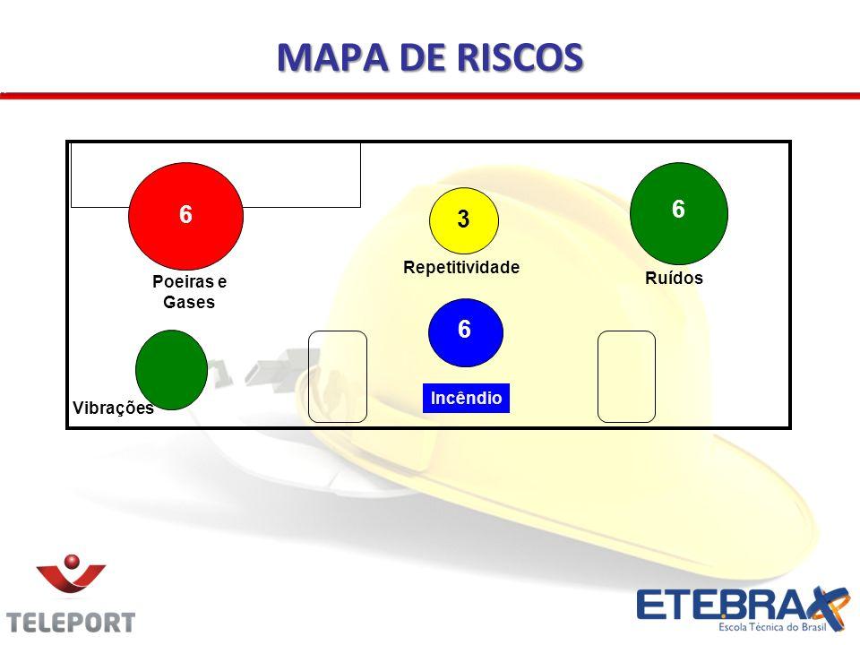 MAPA DE RISCOS 6 3 Repetitividade Ruídos Poeiras e Gases Incêndio