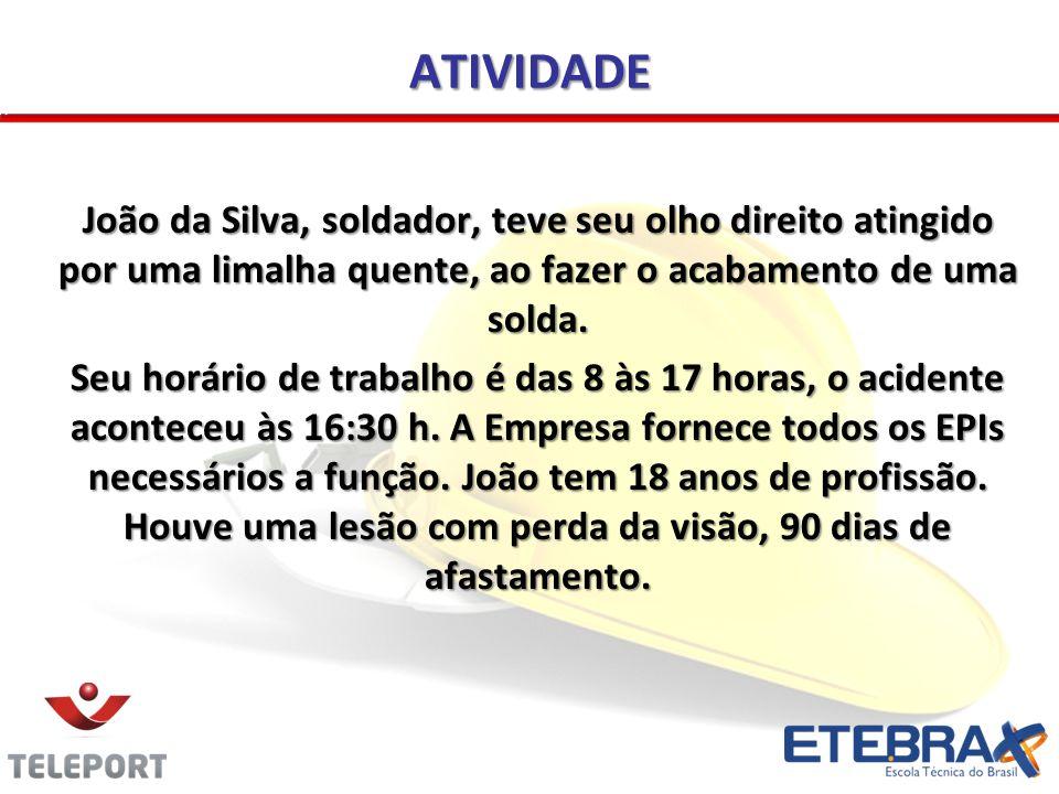 ATIVIDADE João da Silva, soldador, teve seu olho direito atingido por uma limalha quente, ao fazer o acabamento de uma solda.