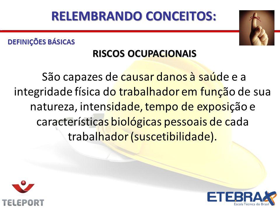 RELEMBRANDO CONCEITOS: