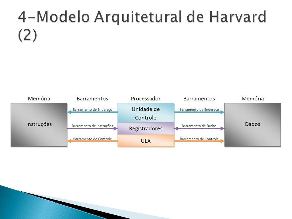4-Modelo Arquitetural de Harvard (2)