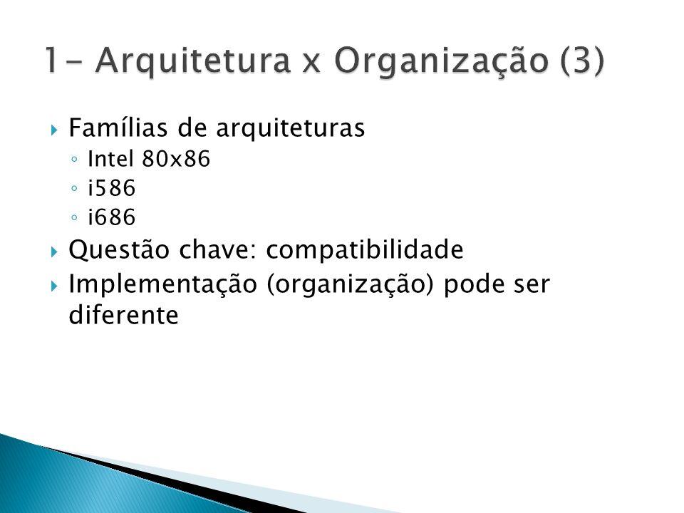 1- Arquitetura x Organização (3)