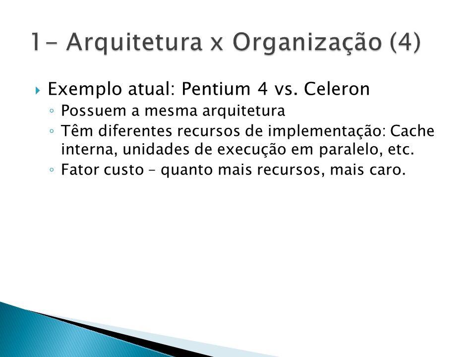 1- Arquitetura x Organização (4)