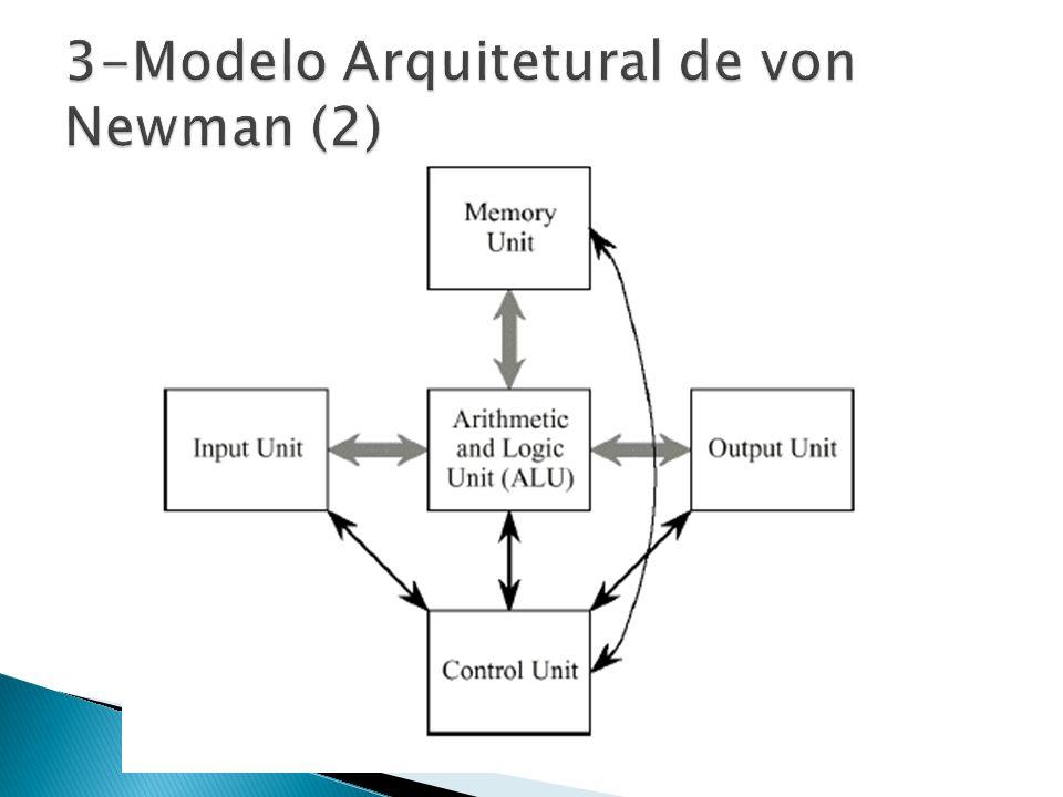 3-Modelo Arquitetural de von Newman (2)