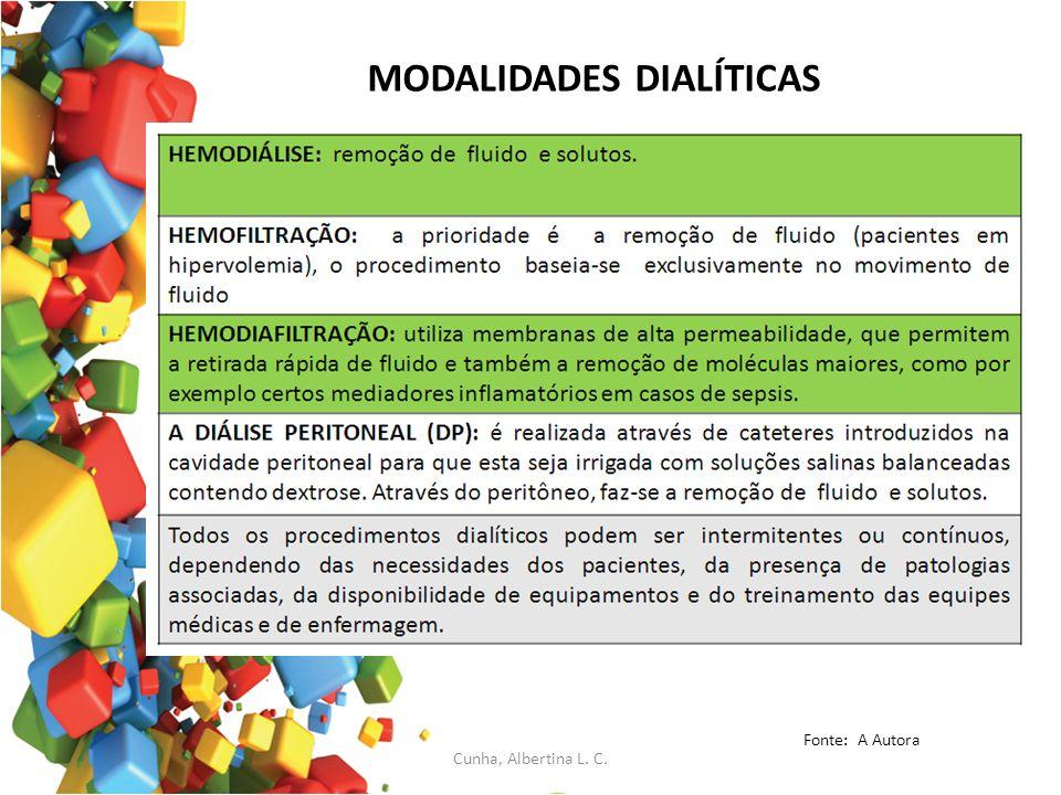 MODALIDADES DIALÍTICAS