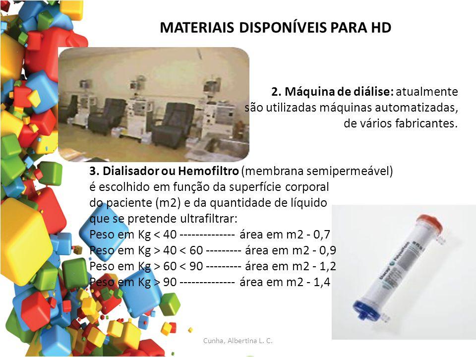 MATERIAIS DISPONÍVEIS PARA HD