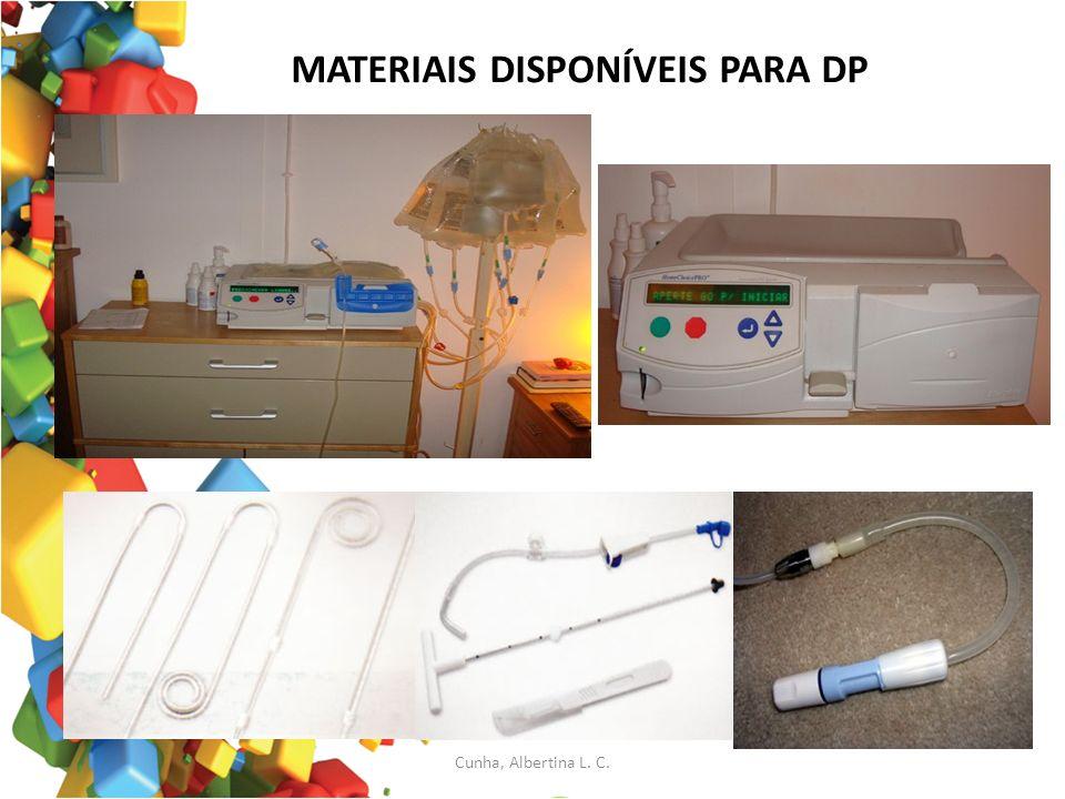 MATERIAIS DISPONÍVEIS PARA DP