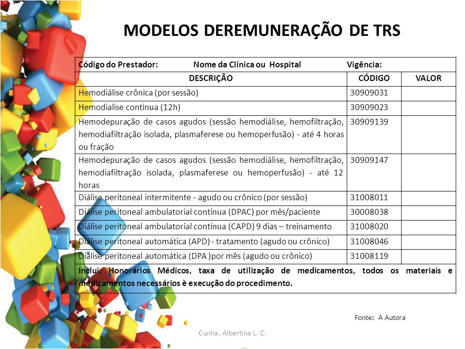 MODELOS DEREMUNERAÇÃO DE TRS