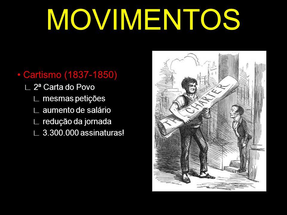 MOVIMENTOS • Cartismo (1837-1850) ∟ 2ª Carta do Povo ∟ mesmas petições