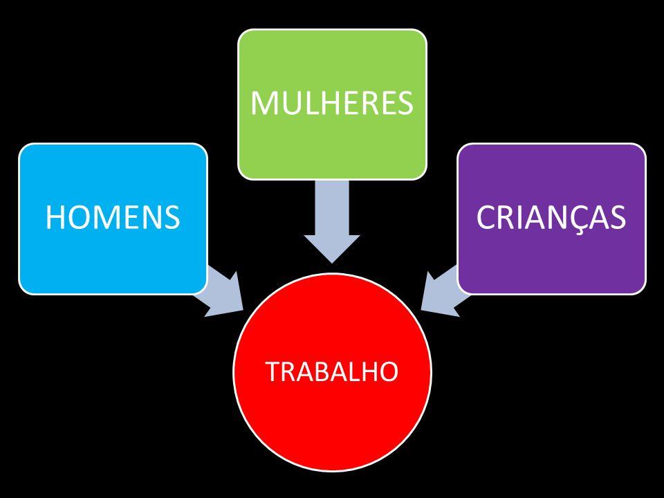 TRABALHO HOMENS MULHERES CRIANÇAS