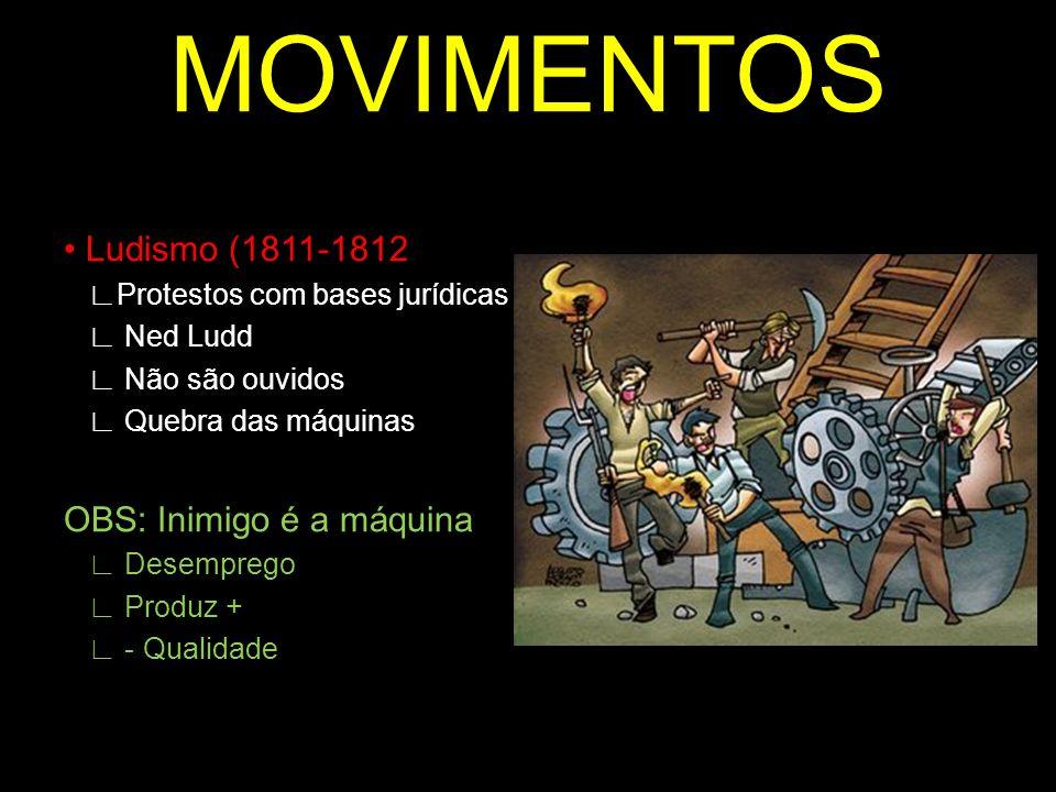 MOVIMENTOS • Ludismo (1811-1812) OBS: Inimigo é a máquina