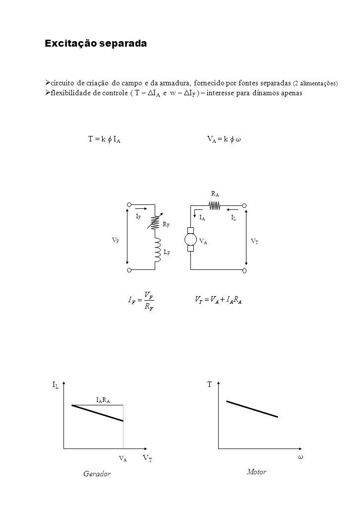 Excitação separada circuito de criação do campo e da armadura, fornecido por fontes separadas (2 alimentações)