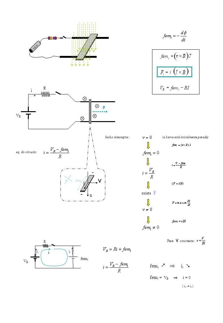 ( ) ( ) v l - r r r fem = v ´ B × l B l i F ´ = r i V = fem - RI