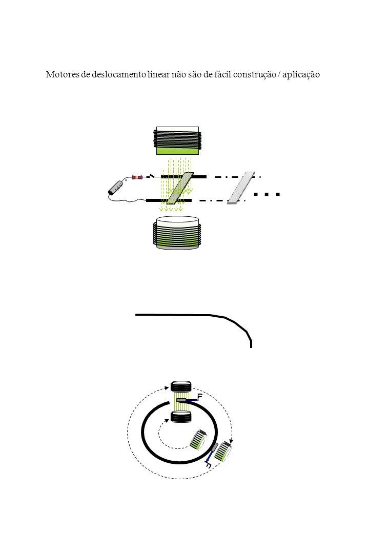Motores de deslocamento linear não são de fácil construção / aplicação