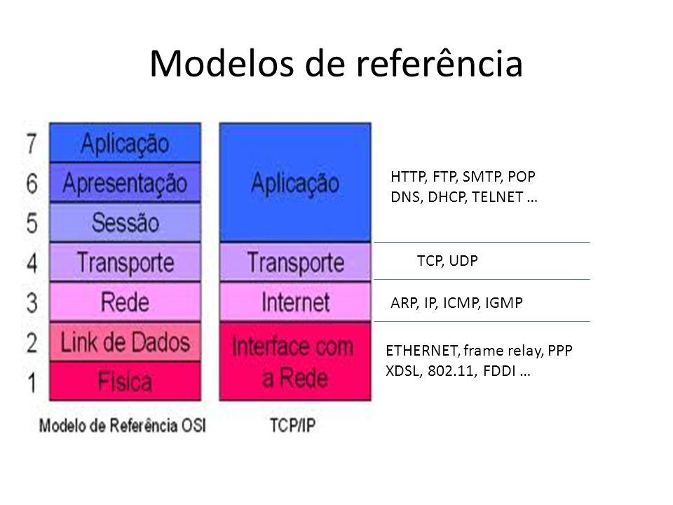 Modelos de referência HTTP, FTP, SMTP, POP DNS, DHCP, TELNET …