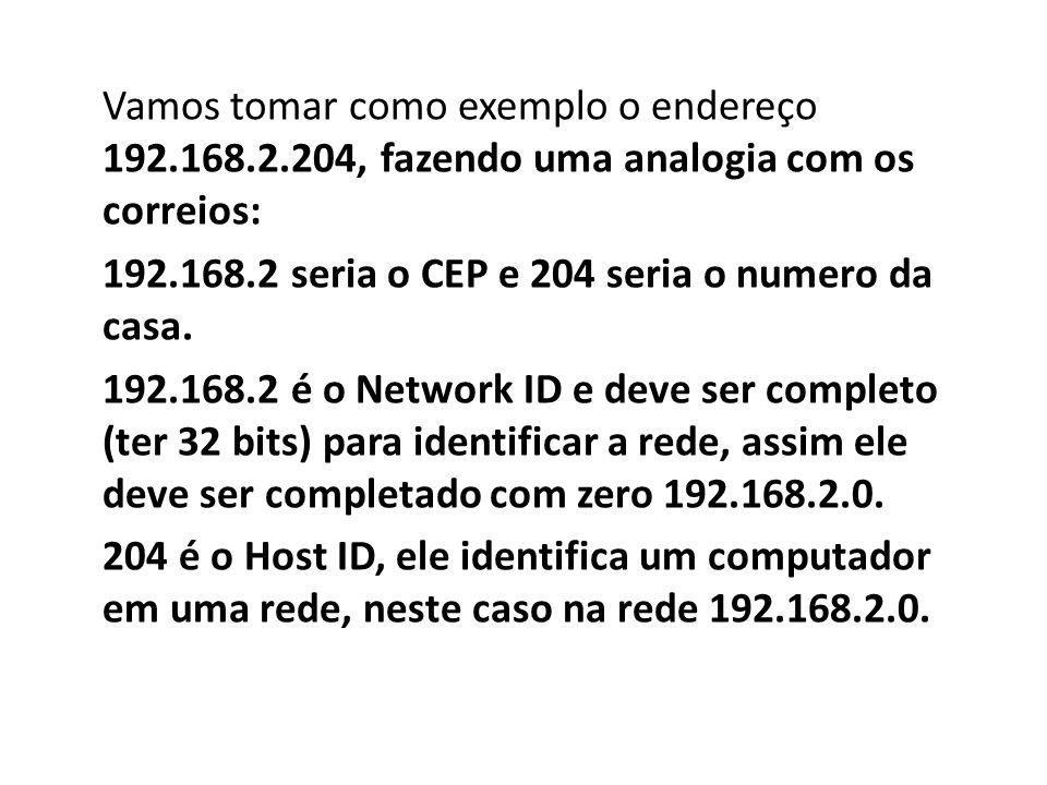Vamos tomar como exemplo o endereço 192. 168. 2