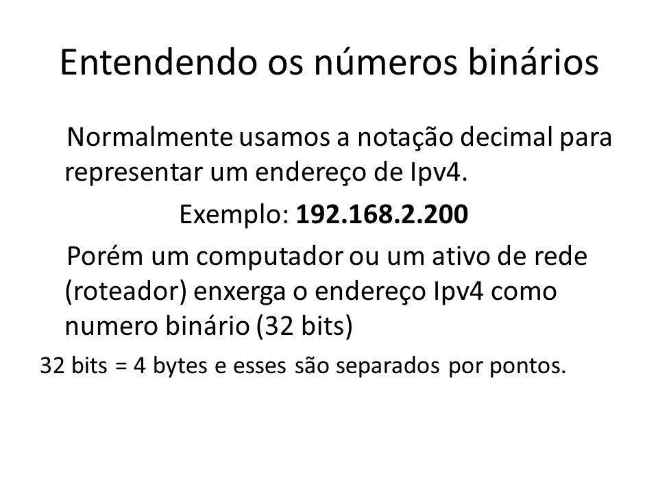 Entendendo os números binários