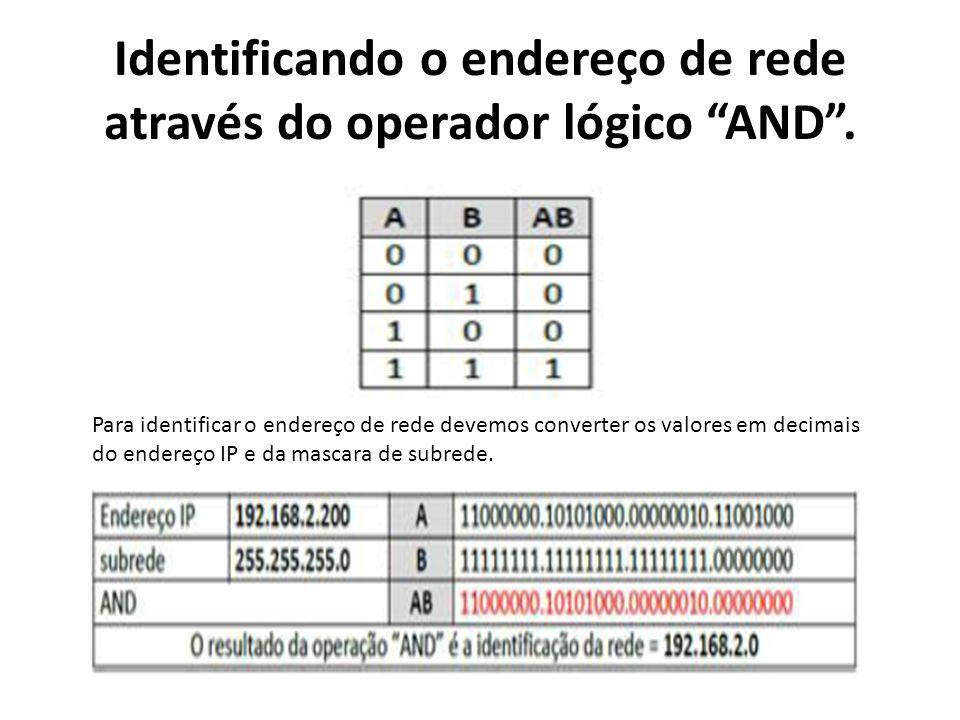 Identificando o endereço de rede através do operador lógico AND .