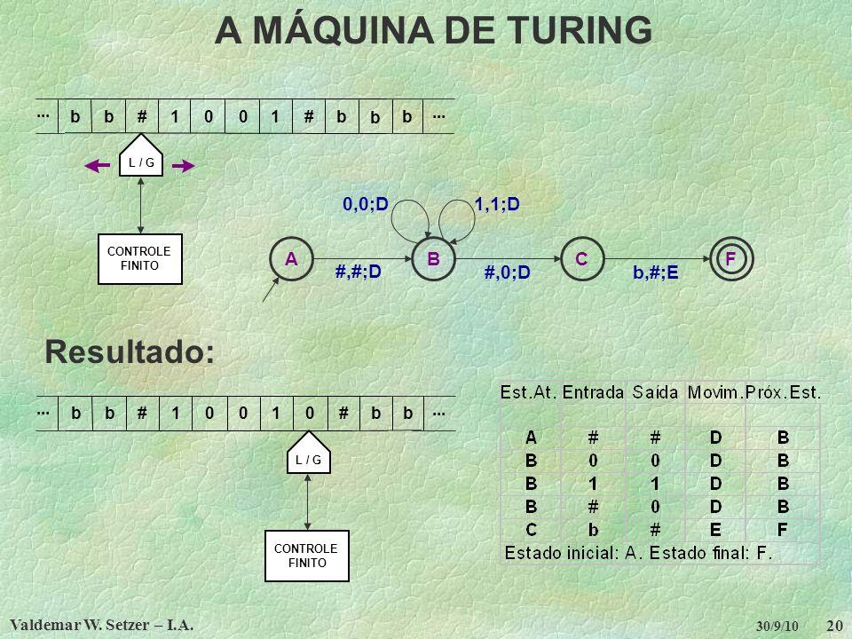 A MÁQUINA DE TURING Resultado: #,#;D #,0;D 0,0;D 1,1;D b,#;E A B C F b