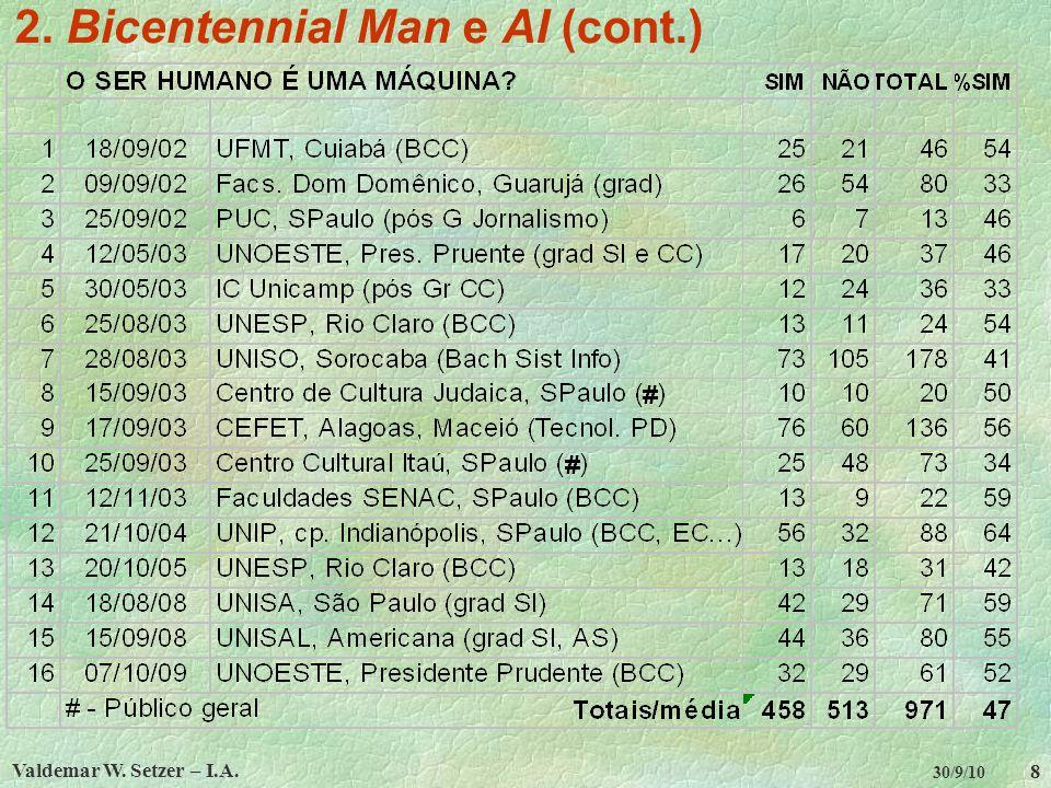2. Bicentennial Man e AI (cont.)