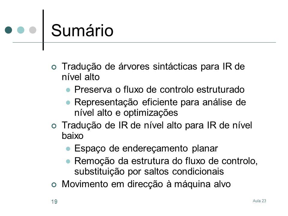 Sumário Tradução de árvores sintácticas para IR de nível alto