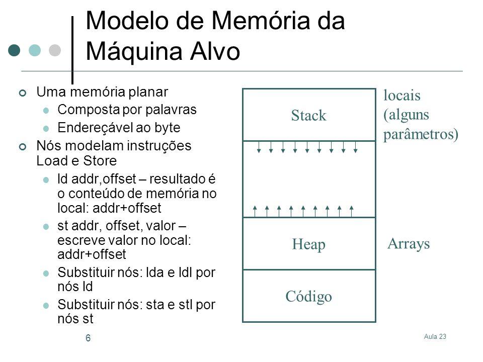 Modelo de Memória da Máquina Alvo