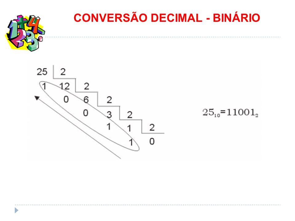 CONVERSÃO DECIMAL - BINÁRIO