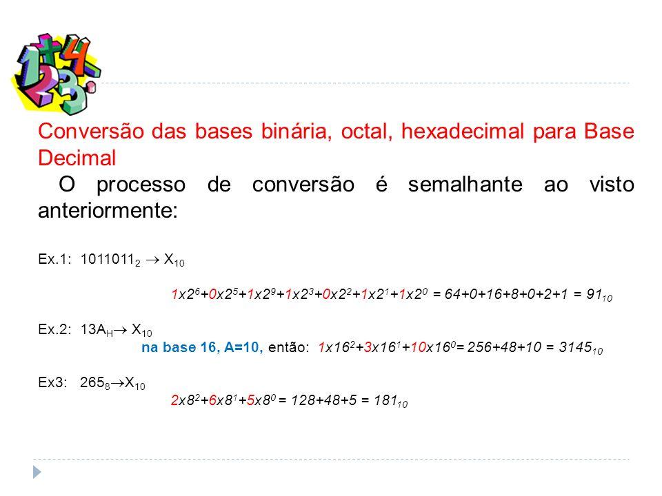 Conversão das bases binária, octal, hexadecimal para Base Decimal