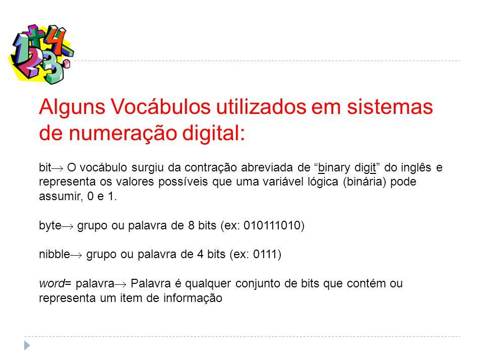 Alguns Vocábulos utilizados em sistemas de numeração digital: