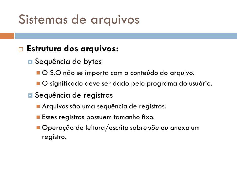 Sistemas de arquivos Estrutura dos arquivos: Sequência de bytes