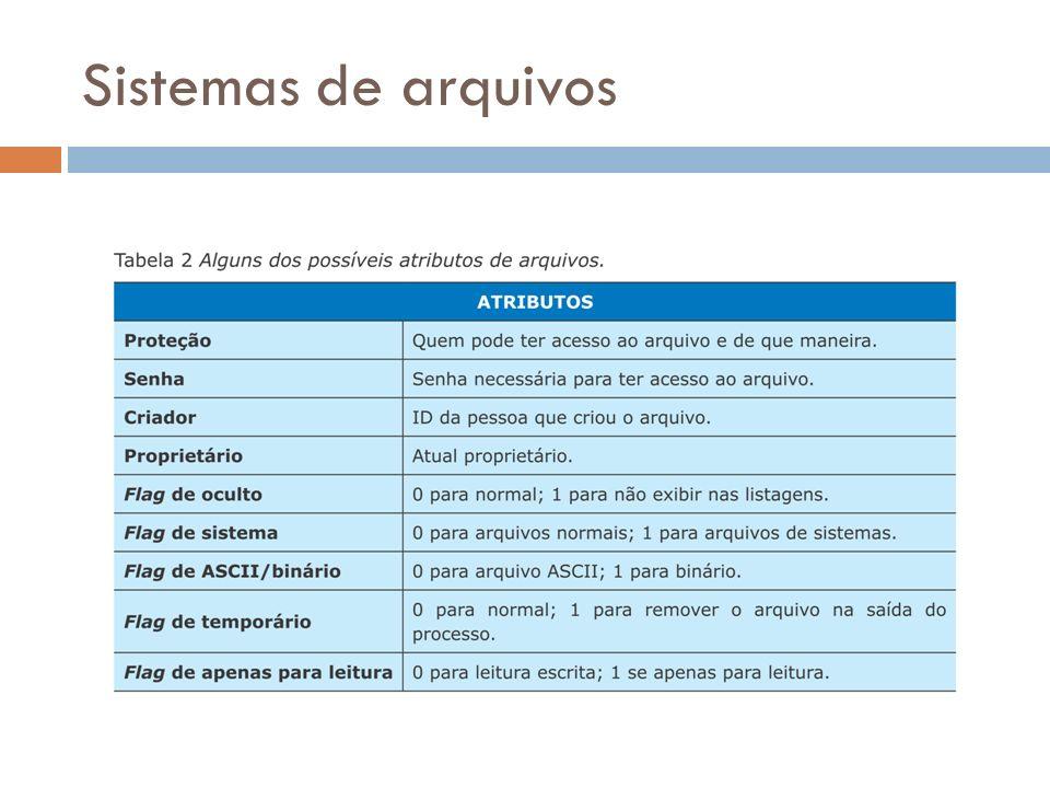 Sistemas de arquivos Attrib +h <arquivo> Dir /ah