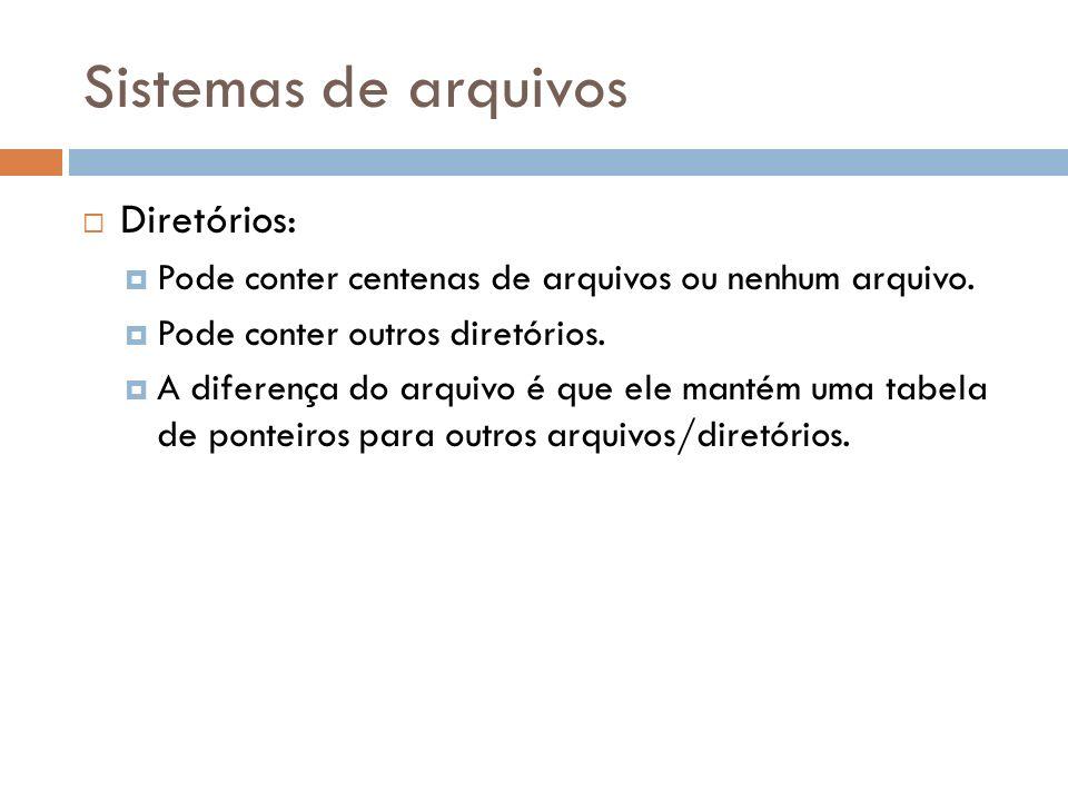 Sistemas de arquivos Diretórios: