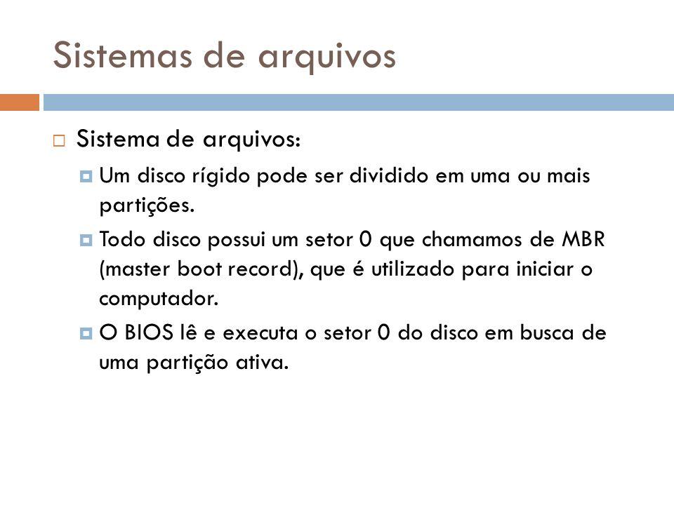 Sistemas de arquivos Sistema de arquivos: