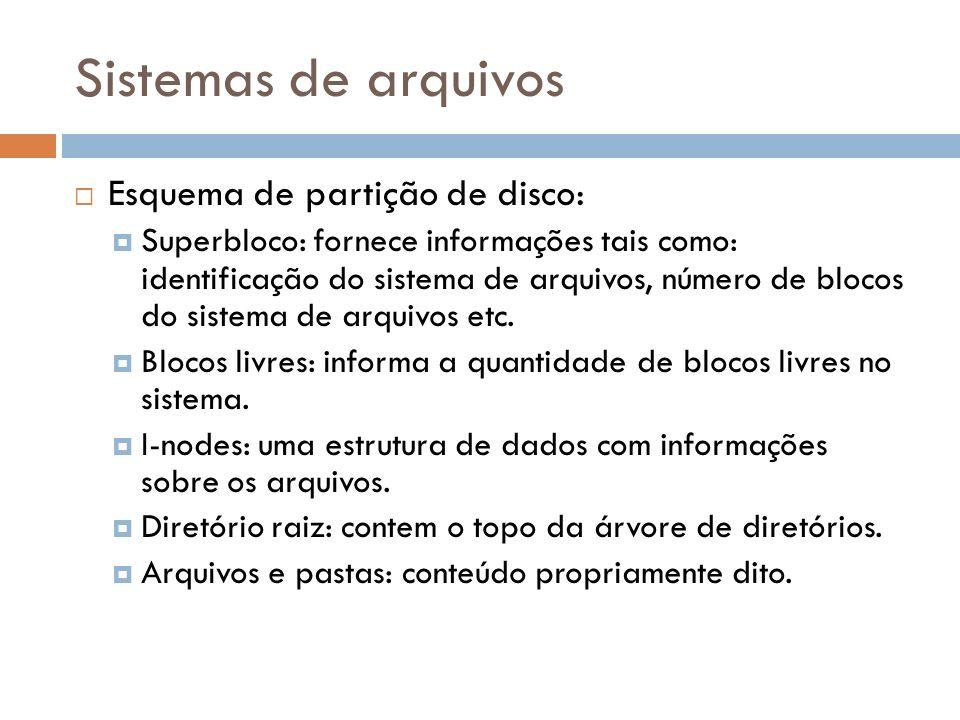 Sistemas de arquivos Esquema de partição de disco: