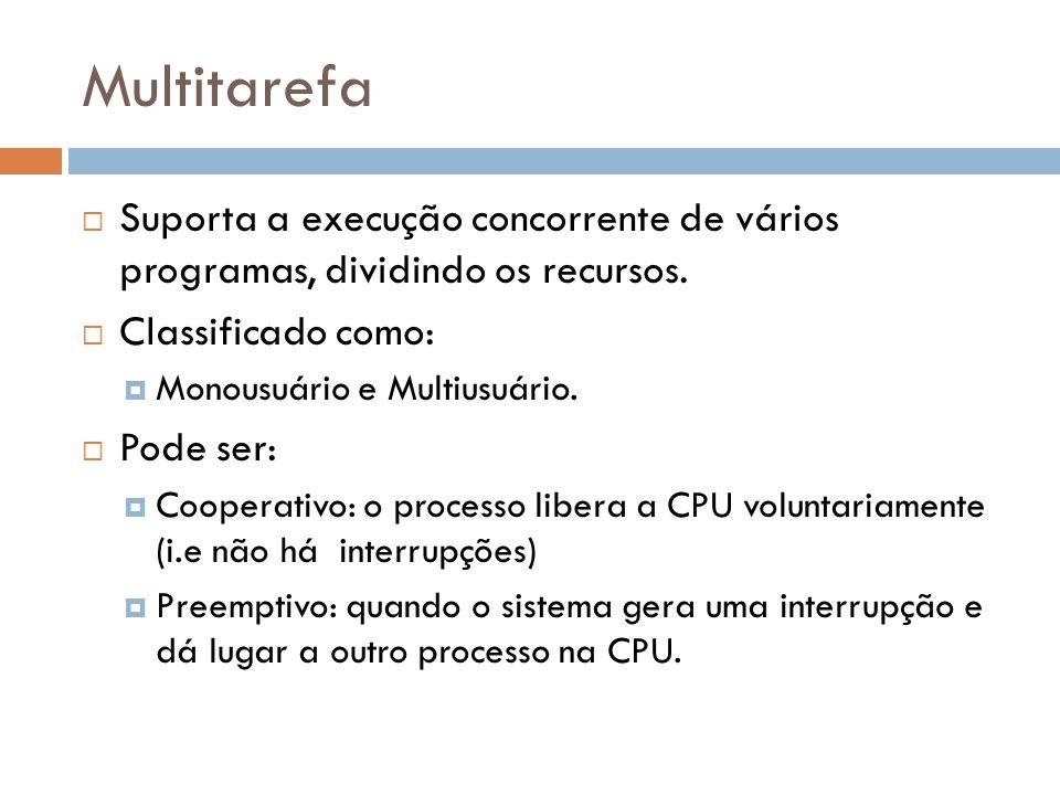 Multitarefa Suporta a execução concorrente de vários programas, dividindo os recursos. Classificado como: