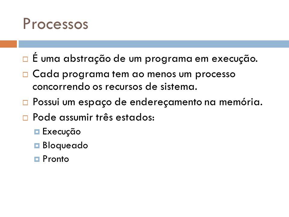 Processos É uma abstração de um programa em execução.