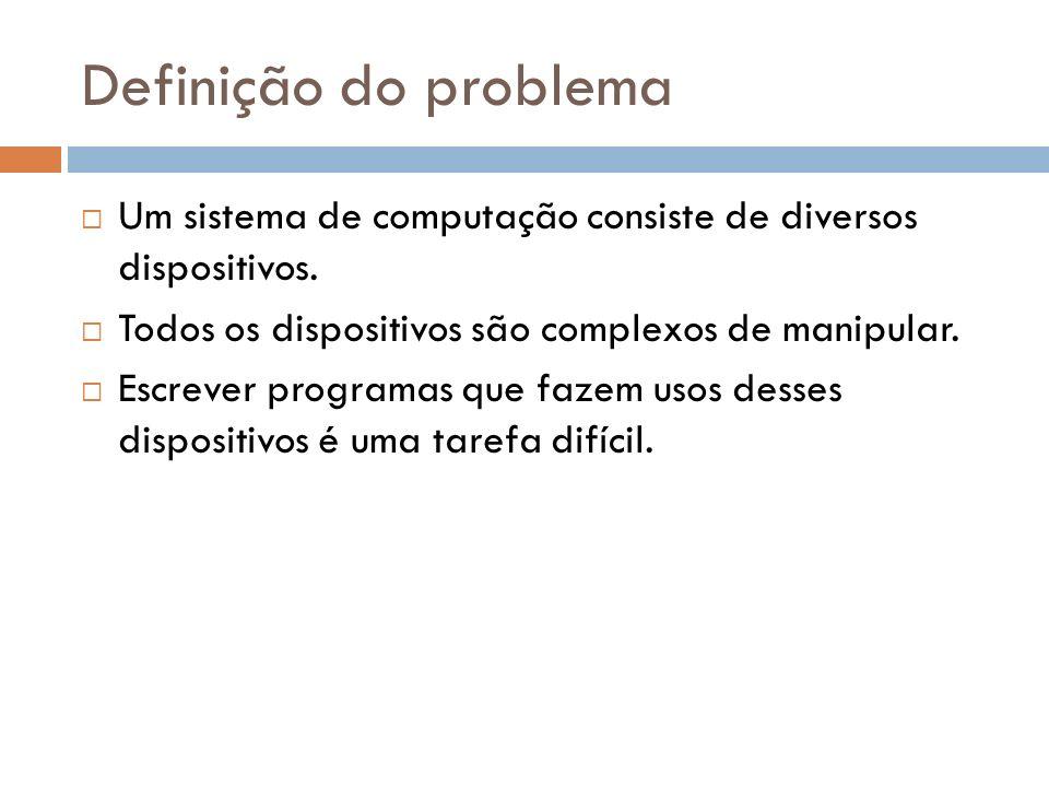 Definição do problema Um sistema de computação consiste de diversos dispositivos. Todos os dispositivos são complexos de manipular.