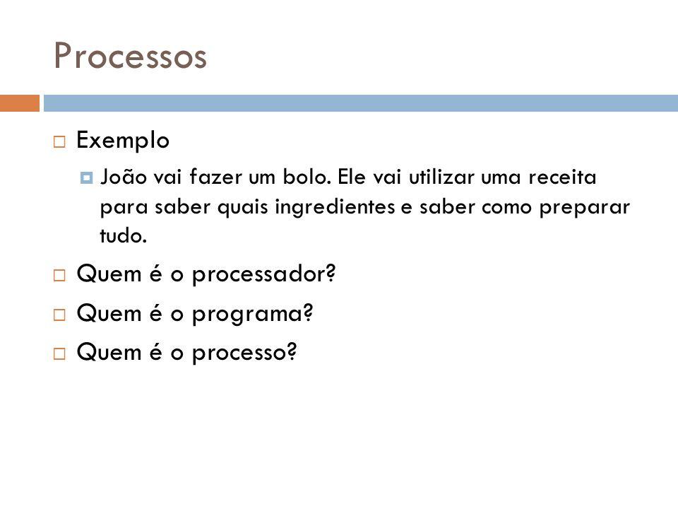 Processos Exemplo Quem é o processador Quem é o programa