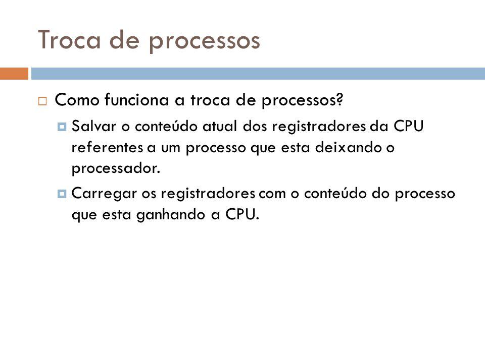 Troca de processos Como funciona a troca de processos