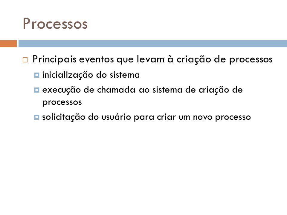 Processos Principais eventos que levam à criação de processos