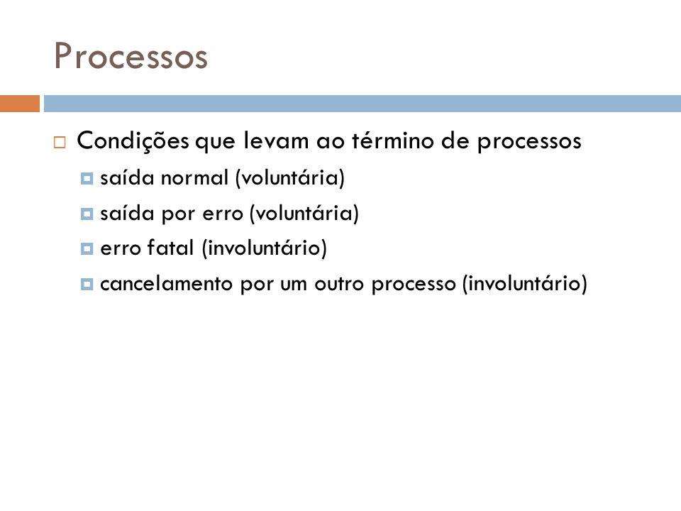 Processos Condições que levam ao término de processos