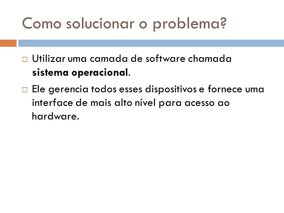Como solucionar o problema