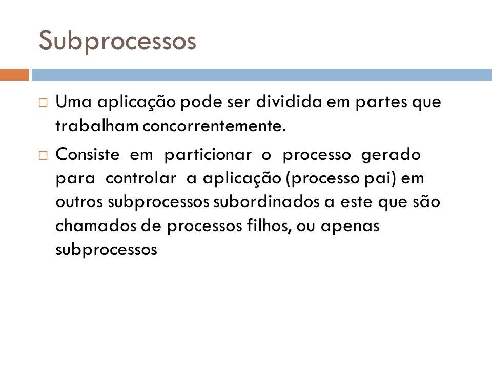 Subprocessos Uma aplicação pode ser dividida em partes que trabalham concorrentemente.