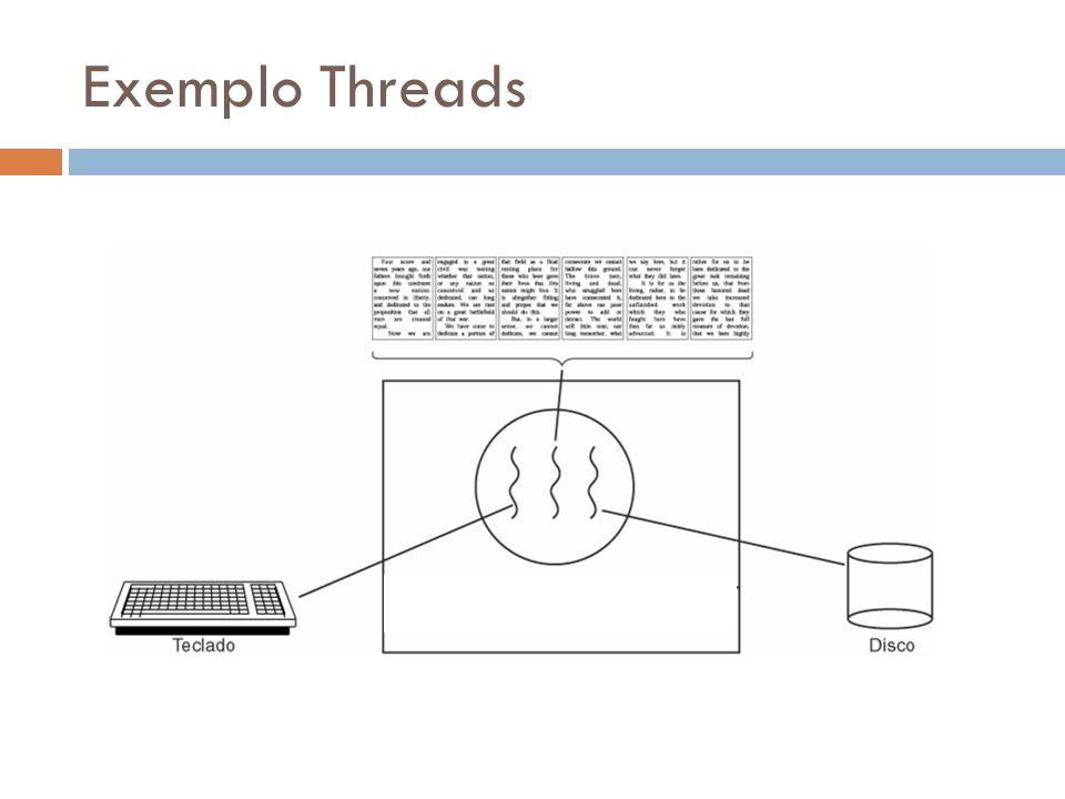 Exemplo Threads