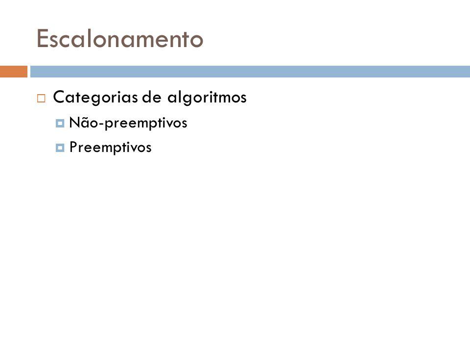Escalonamento Categorias de algoritmos Não-preemptivos Preemptivos