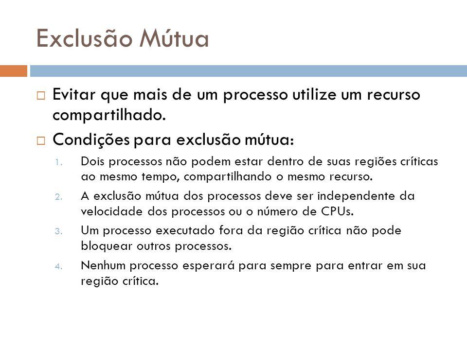 Exclusão Mútua Evitar que mais de um processo utilize um recurso compartilhado. Condições para exclusão mútua: